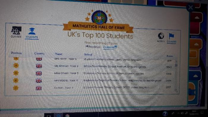 Mrs Moore's class in 6th place in the UK!